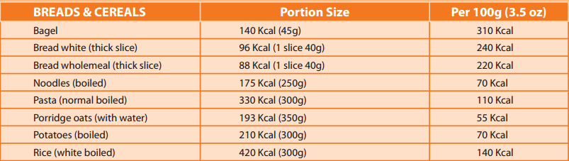 calorie table 2.png