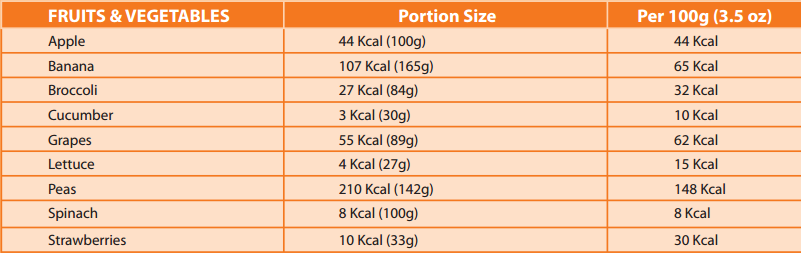 calorie table 3.png