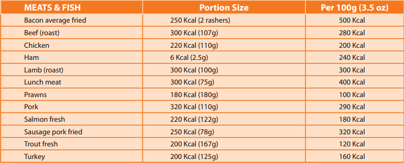 calorie table 4.png