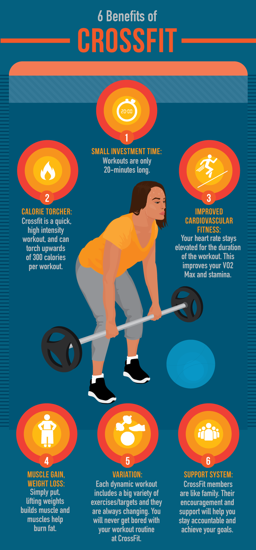 CrossFit - 6 Benefits of CrossFit.png